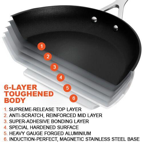 Le Creuset Toughened Non-Stick 22cm Shallow Frying Pan