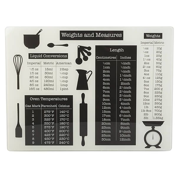 Everyday Home Weights And Measures Glass Work Surface Protector