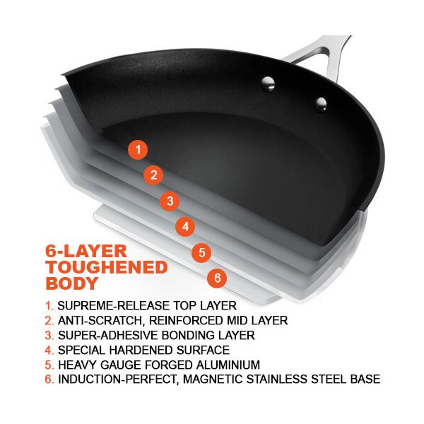 Le Creuset Toughened Non-Stick 24cm Shallow Frying Pan