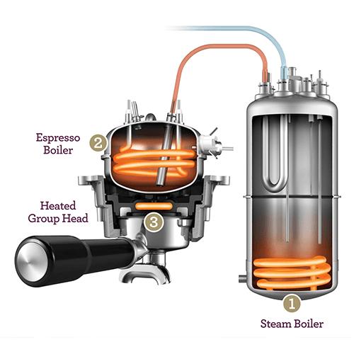 Dual Boiler heating system