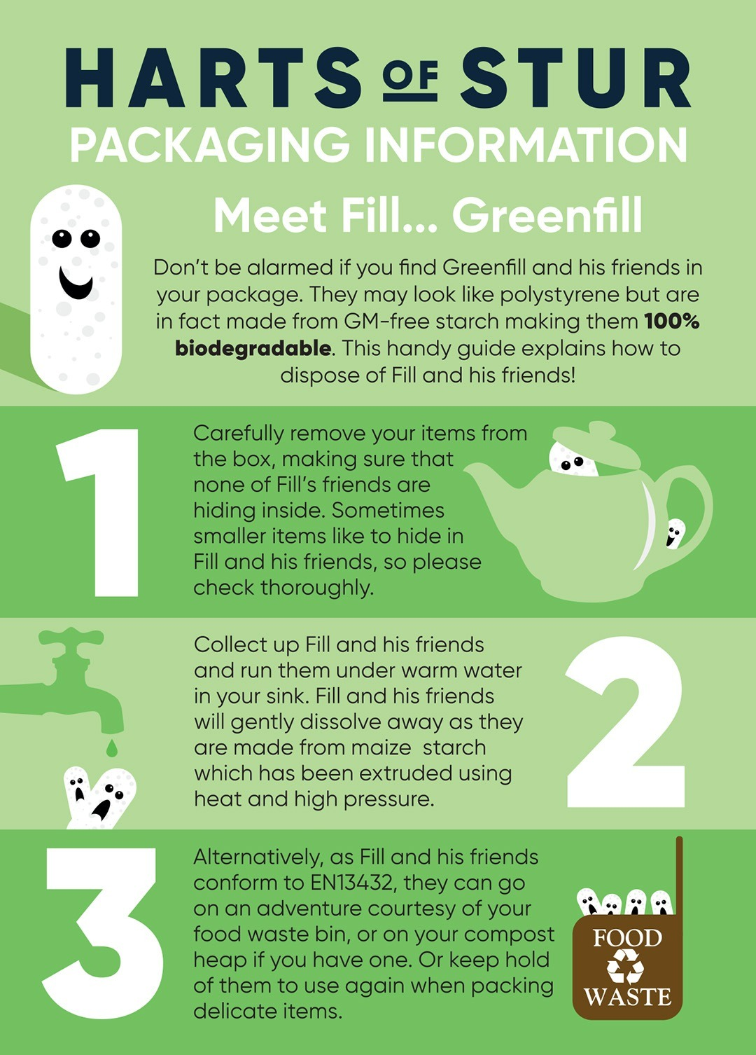 GreenFill Postcard
