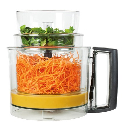 Magimix Food Processor Bowl Capacities